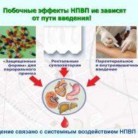 Лекарственные поражения желудка